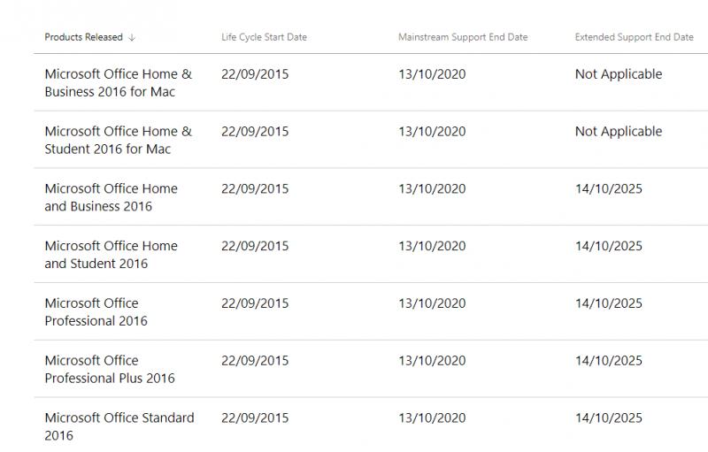Skype for Business Server 2015 Mainstream Support ends 2020