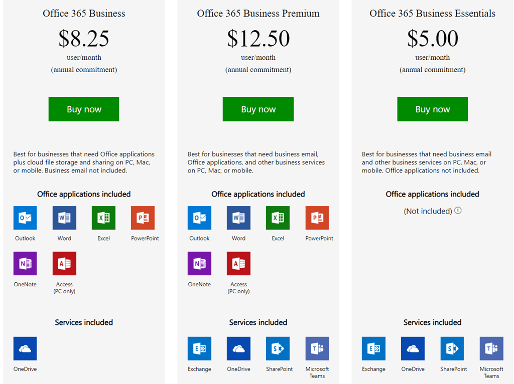 Why wont Microsoft Sell Office 365 Business / Business