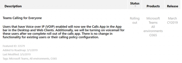 Microsoft Teams Voice over IP (VOIP) enabled users will now see the